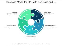 Business Model For B2c With Fee Base And Direct Selling