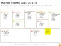 Business Model For Burger Business Ppt Powerpoint Presentation File Design Inspiration