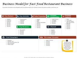 Business Model For Fast Food Restaurant Business Ppt Powerpoint Infographics