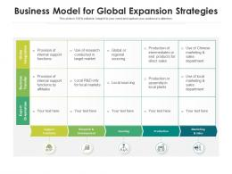 Business Model For Global Expansion Strategies