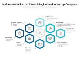 Business Model For Local Search Engine Service Start Up Company