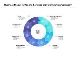 Business Model For Online Services Provider Startup Company