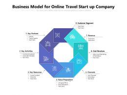Business Model For Online Travel Start Up Company