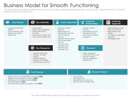 Business Model For Smooth Functioning Pitch Deck Raise Debt IPO Banking Institutions Ppt Portrait