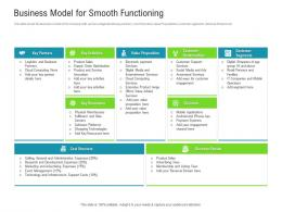 Business Model For Smooth Functioning Raise Funded Debt Banking Institutions Ppt Aids