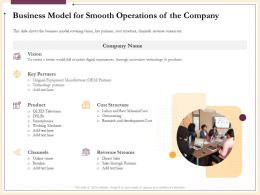 Business Model For Smooth Operations Of The Company Development Cost Ppt Slides