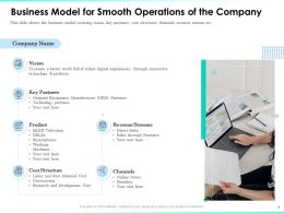 Business Model For Smooth Operations Of The Company Equipment Ppt Presentation Deck