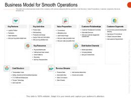 Business Model For Smooth Operations Ppt Powerpoint Guide