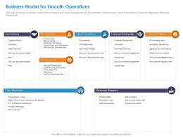 Business Model For Smooth Operations Revenue Streams Ppt Presentation Slides Tips