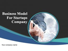 Business Model For Startups Company Powerpoint Presentation Slides