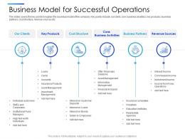 Business Model For Successful Operations Equity Secondaries Pitch Deck Ppt Information