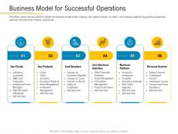 Business Model For Successful Operations Financial Market Pitch Deck Ppt Rules