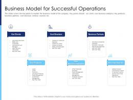 Business Model For Successful Operations Raise Funds After Market Investment Ppt Example