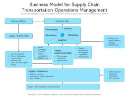 Business Model For Supply Chain Transportation Operations Management