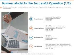 Business Model For The Successful Operationtarget Customer Ppt Powerpoint Presentation Infographics