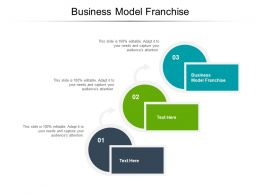 Business Model Franchise Ppt Powerpoint Presentation Icon Skills Cpb