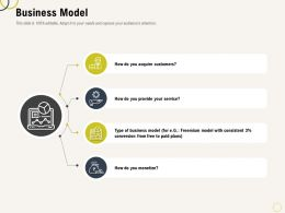 Business Model Freemium Ppt Powerpoint Presentation Pictures Sample