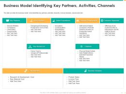 Business Model Identifying Activities Channels Value Propositions Ppt Slides