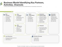 Business Model Identifying Key Partners Activities Channels First Venture Capital Funding Ppt Grid