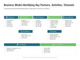 Business Model Identifying Key Partners Activities Channels Key Ppt Powerpoint Presentation Files