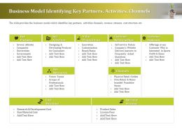 Business Model Identifying Key Partners Activities Channels Ppt Picture