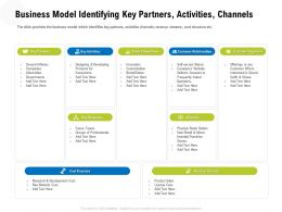 Business Model Identifying Key Partners Activities Channels Shoes Ppt Powerpoint Icon