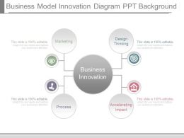 Business Model Innovation Diagram Ppt Background