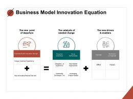 Business Model Innovation Equation Incentives Ppt Powerpoint Objects