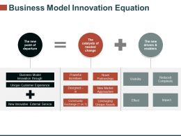 Business Model Innovation Equation Ppt Infographic Template