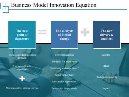 Business Model Innovation Equation Ppt Styles Example Topics