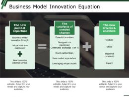 Business Model Innovation Equation Ppt Summary Graphics Tutorials
