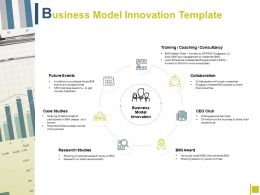Business Model Innovation Events Ppt Powerpoint Presentation File Guidelines