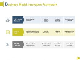 Business Model Innovation Framework Changes Ppt Powerpoint Presentation File Ideas