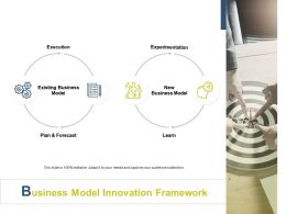 Business Model Innovation Framework Model Ppt Powerpoint Presentation File Images