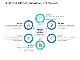 Business Model Innovation Framework Ppt Powerpoint Presentation Model Cpb
