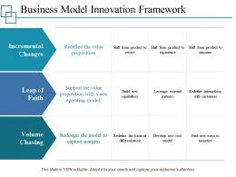 Business Model Innovation Framework Ppt Styles File Formats