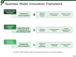Business Model Innovation Framework Ppt Summary Design Inspiration