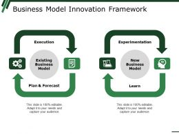 Business Model Innovation Framework Ppt Summary Graphics Example