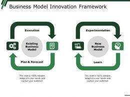 Business Model Innovation Framework Ppt Summary Graphics Example