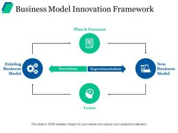 Business Model Innovation Framework Ppt Visual Aids Styles