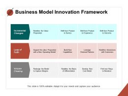 Business Model Innovation Framework Slide Faith Ppt Powerpoint Slides