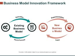 Business Model Innovation Framework Template 2 Powerpoint Slides Design