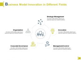Business Model Innovation In Different Fields Organization Ppt Powerpoint Slides