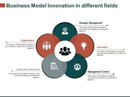 Business Model Innovation In Different Fields Ppt Images Gallery
