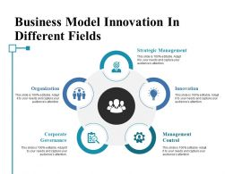 Business Model Innovation In Different Fields Ppt Styles Format Ideas