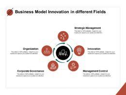 Business Model Innovation In Different Fields Strategic Management Ppt Slides
