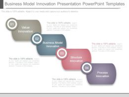 Business Model Innovation Presentation Powerpoint Templates