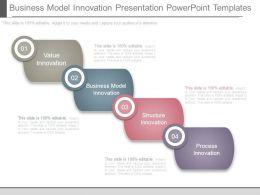 Business Model Innovation Presentation Powerpoint Templates