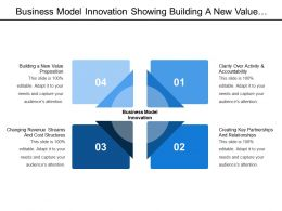 Business Model Innovation Showing Building A New Value Proposition