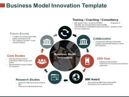 Business Model Innovation Template Ppt Infographic Template